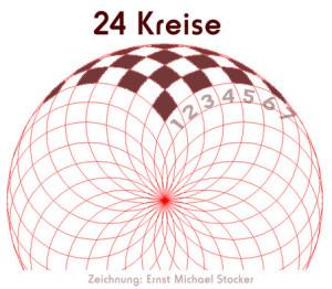 Foto: Kreise als Symbol für unser Kronenchakra
